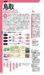 鳥取・若桜・浜村温泉エリアガイド【楽楽 松江・出雲・石見銀山・境港(2017年版)】#007